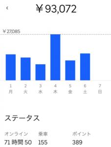 収入データ③