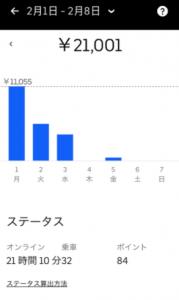 収入データ④
