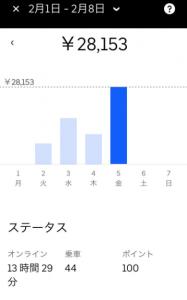 収入データ⑤