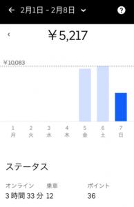収入データ8