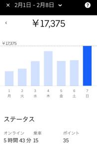 収入データ9